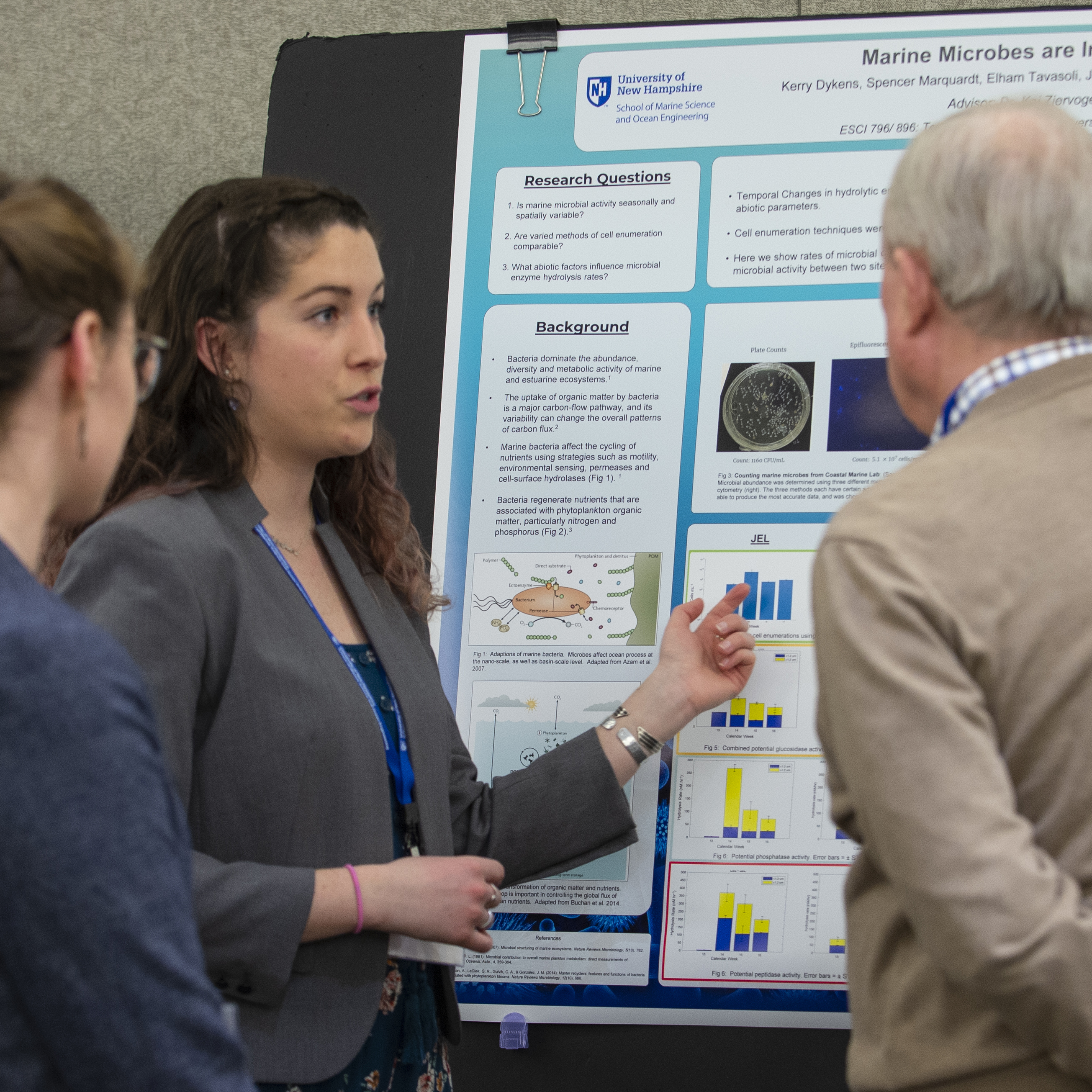 Poster Presentation at Research Conference