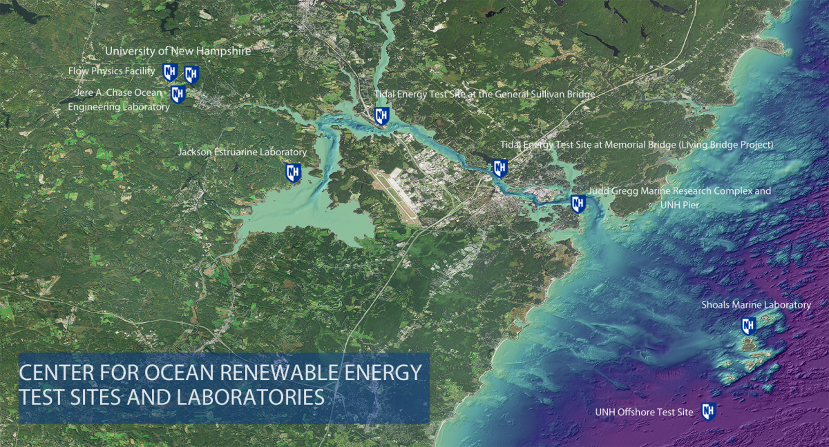 Center for Ocean Renewable Energy Test Sites and Facilities